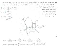 جزوه کنترل موجودی پور سعیدی موسسه پارسه