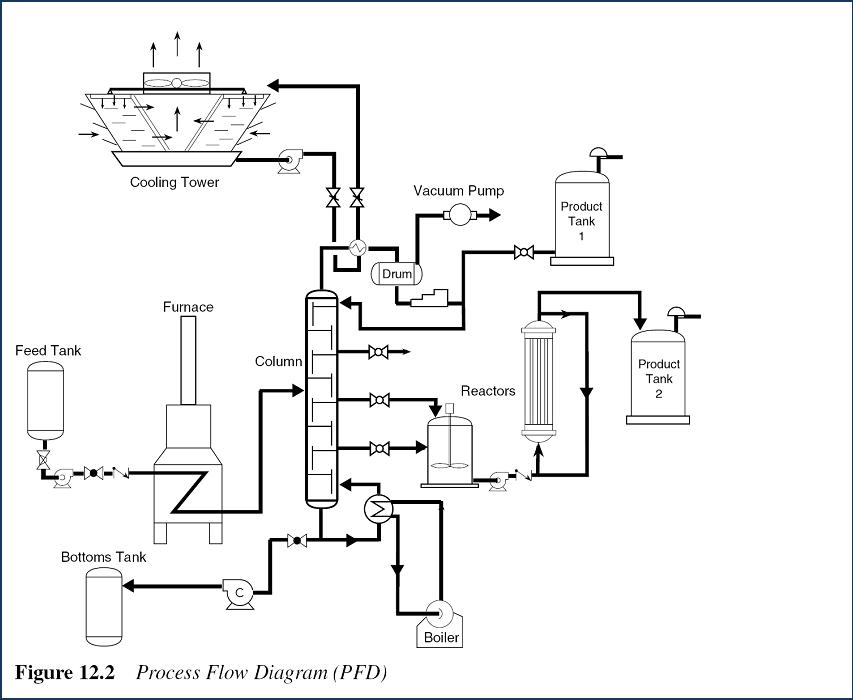 جزوه نقشه خوانی ابزار دقیق